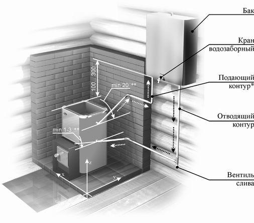 Подключение к баку теплообменника печи регенеративный теплообменник презентация